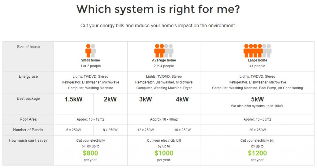 system_choose